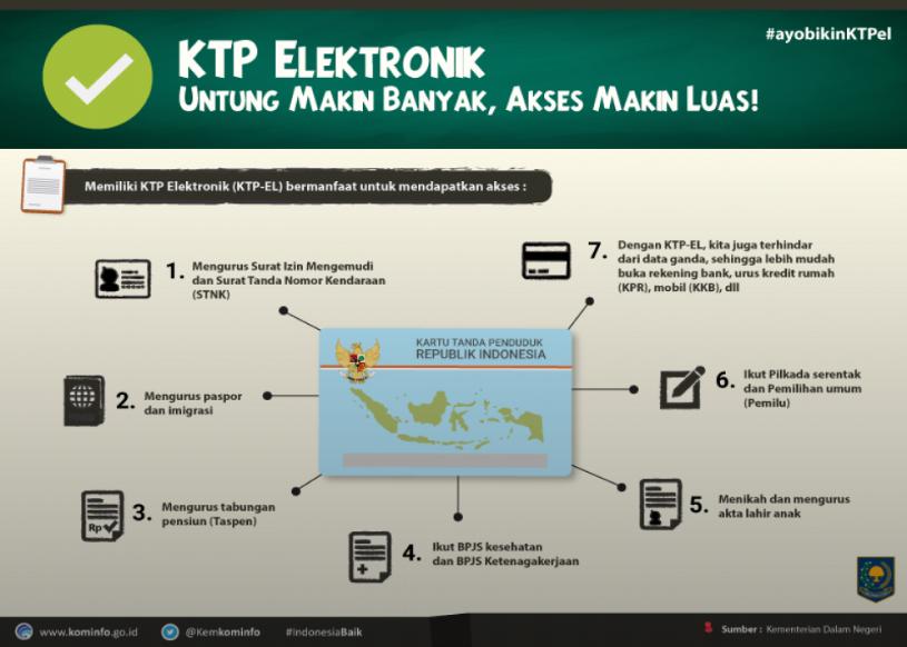 Seberapa Pentingkah NIK, Data Kependudukan dan KTP Elektronik?